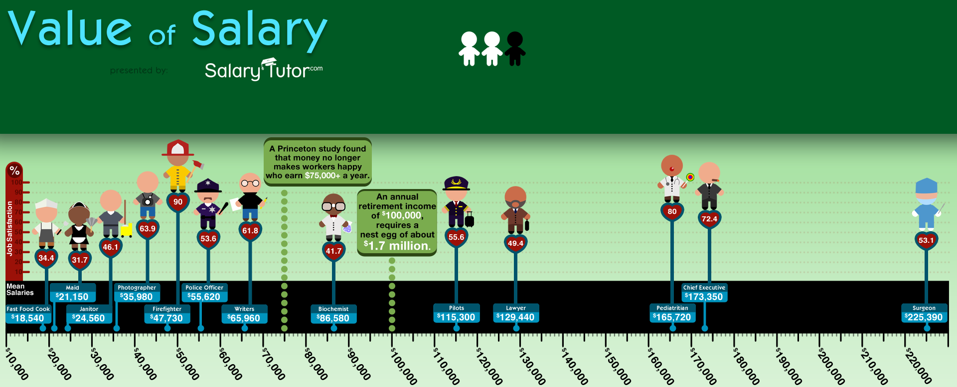 salary-infographic-rd2