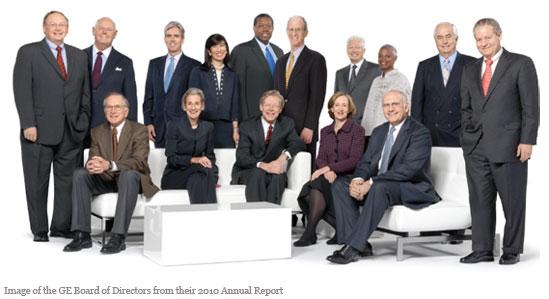 GE-Board