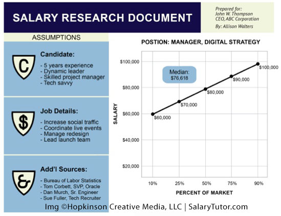 salary-negotiation-document-thr