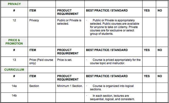udemy-checklist