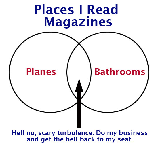 places-i-read-magazines