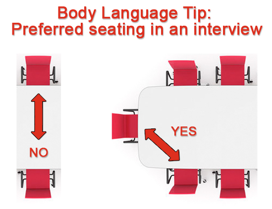 How-to-sit-during-job-interview